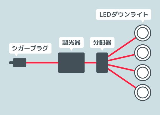 LEDダウンライトの配線図